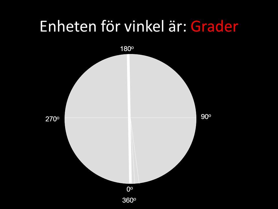 Enheten för vinkel är: Grader 0o0o 180 o 90 o 270 o 360 o