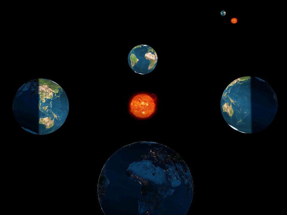 Jordens rörelser Jorden snurrar runt sin egen axel.