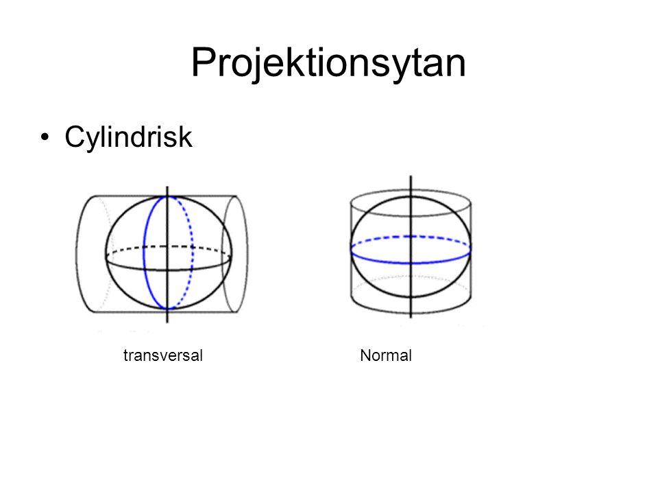 Projektionsytan Cylindrisk Normal transversal