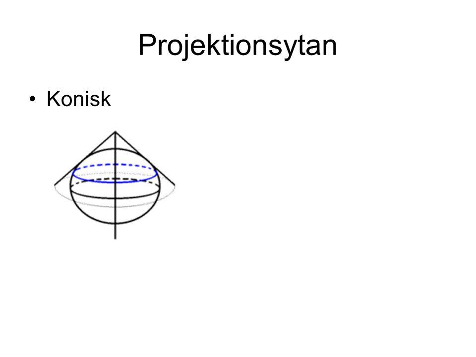 Projektionsytan Konisk