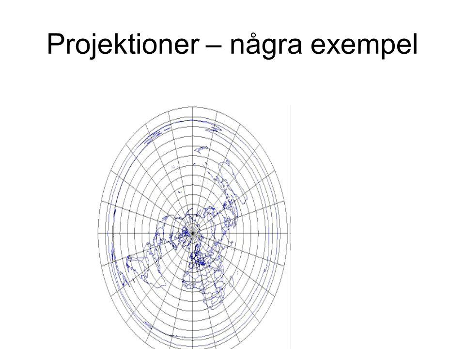 Projektioner – några exempel