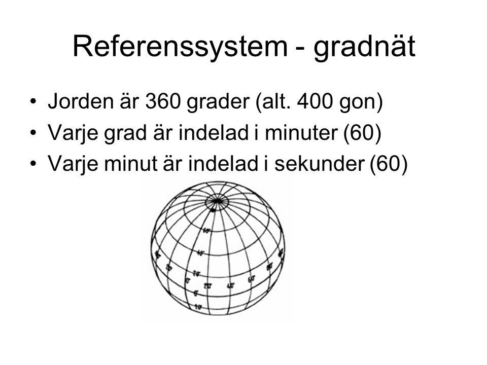 Referenssystem - gradnät Jorden är 360 grader (alt. 400 gon) Varje grad är indelad i minuter (60) Varje minut är indelad i sekunder (60)