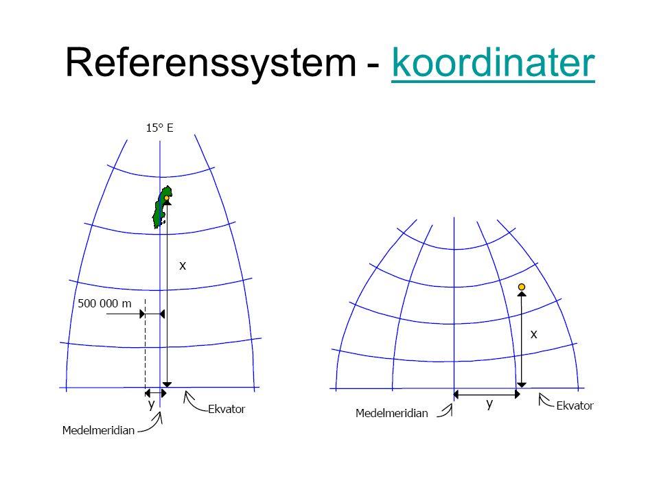 Referenssystem - koordinaterkoordinater