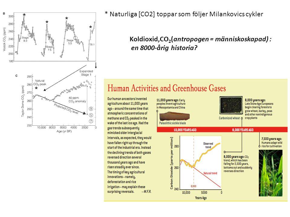 * Naturliga [CO2] toppar som följer Milankovics cykler Koldioxid,CO 2 (antropogen = människoskapad) : en 8000-årig historia