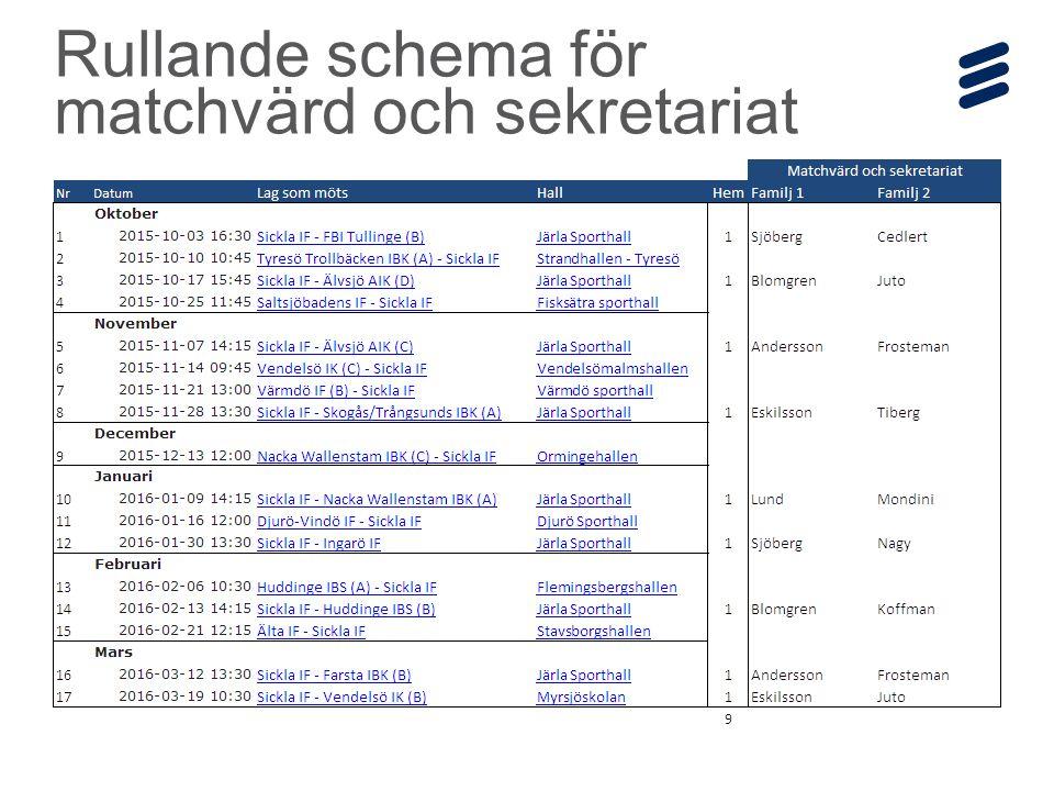 Ericsson Internal | 2014-12-19 | Page 20 Rullande schema för matchvärd och sekretariat
