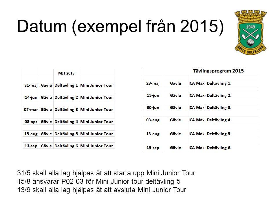Datum (exempel från 2015) 31/5 skall alla lag hjälpas åt att starta upp Mini Junior Tour 15/8 ansvarar P02-03 för Mini Junior tour deltävling 5 13/9 s