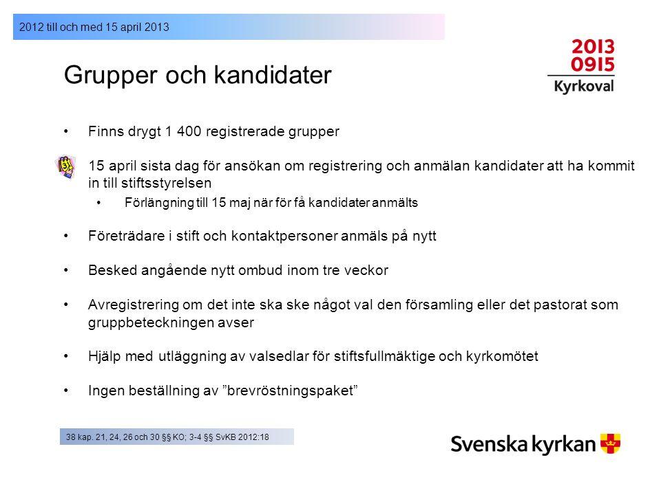 Grupper och kandidater Finns drygt 1 400 registrerade grupper 15 april sista dag för ansökan om registrering och anmälan kandidater att ha kommit in t