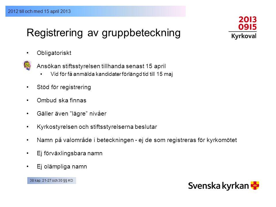 Registrering av gruppbeteckning Obligatoriskt Ansökan stiftsstyrelsen tillhanda senast 15 april Vid för få anmälda kandidater förlängd tid till 15 maj