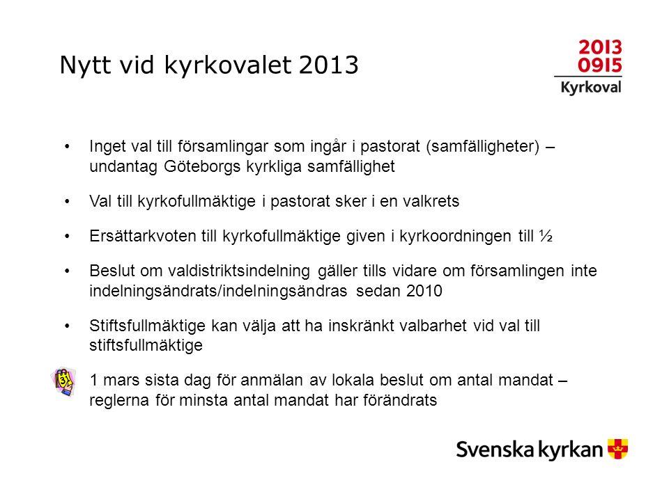 Nytt vid kyrkovalet 2013 Inget val till församlingar som ingår i pastorat (samfälligheter) – undantag Göteborgs kyrkliga samfällighet Val till kyrkofu