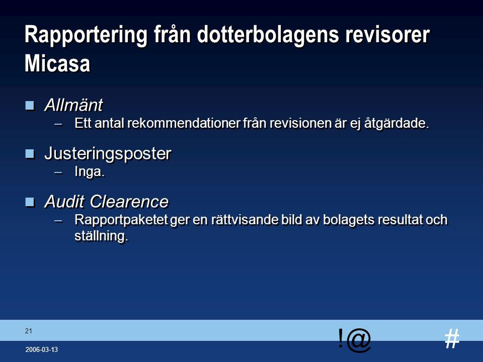 # !@ 21 2006-03-13 Rapportering från dotterbolagens revisorer Micasa n Allmänt –Ett antal rekommendationer från revisionen är ej åtgärdade. n Justerin