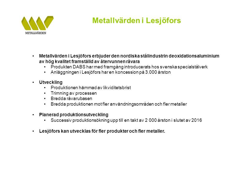 Metallvärden i Lesjöfors Metallvärden i Lesjöfors erbjuder den nordiska stålindustrin deoxidationsaluminium av hög kvalitet framställd av återvunnen råvara Produkten DABS har med framgång introducerats hos svenska specialstålverk Anläggningen i Lesjöfors har en koncession på 3.000 årston Utveckling Produktionen hämmad av likviditetsbrist Trimning av processen Bredda råvarubasen Bredda produktionen mot fler användningsområden och fler metaller Planerad produktionsutveckling Successiv produktionsökning upp till en takt av 2 000 årston i slutet av 2016 Lesjöfors kan utvecklas för fler produkter och fler metaller.