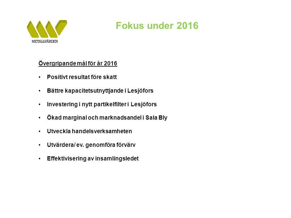 Fokus under 2016 Övergripande mål för år 2016 Positivt resultat före skatt Bättre kapacitetsutnyttjande i Lesjöfors Investering i nytt partikelfilter i Lesjöfors Ökad marginal och marknadsandel i Sala Bly Utveckla handelsverksamheten Utvärdera/ ev.