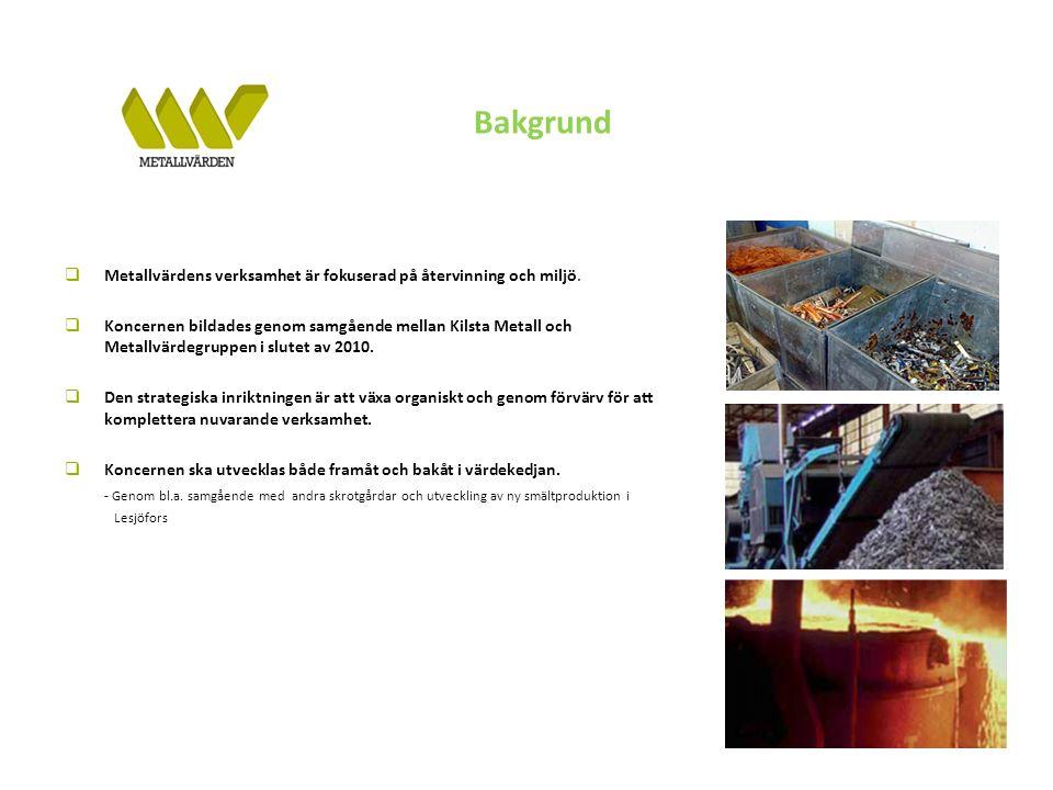 Bakgrund  Metallvärdens verksamhet är fokuserad på återvinning och miljö.