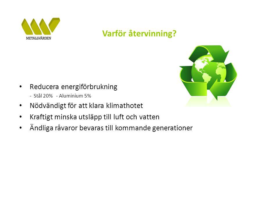 Varför återvinning.