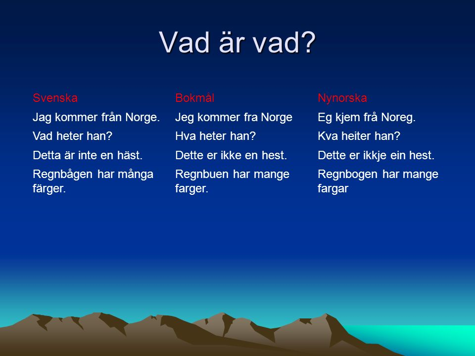 Vad är vad? SvenskaBokmålNynorska Jag kommer från Norge.Jeg kommer fra NorgeEg kjem frå Noreg. Vad heter han?Hva heter han?Kva heiter han? Detta är in