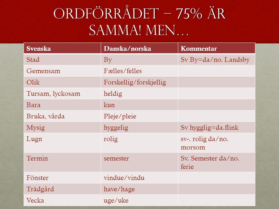 Ordförrådet – 75% är samma. Men… SvenskaDanska/norskaKommentar StadBySv By=da/no.