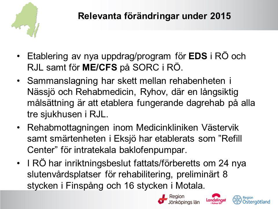 Relevanta förändringar under 2015 Etablering av nya uppdrag/program för EDS i RÖ och RJL samt för ME/CFS på SORC i RÖ.