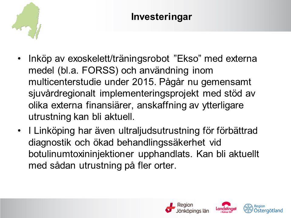 Investeringar Inköp av exoskelett/träningsrobot Ekso med externa medel (bl.a.