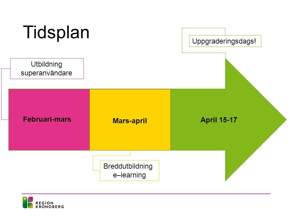 Februari-mars Mars-april April 15-17 Tidsplan Utbildning superanvändare Breddutbildning e–learning Uppgraderingsdags!