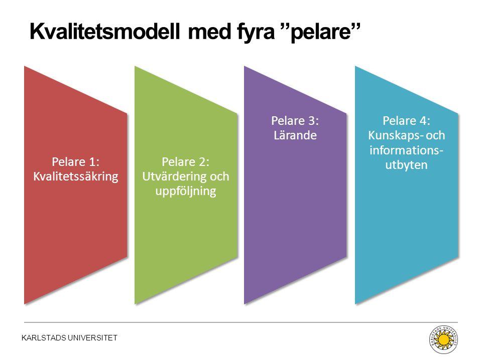 KARLSTADS UNIVERSITET Kvalitetsmodell med fyra pelare