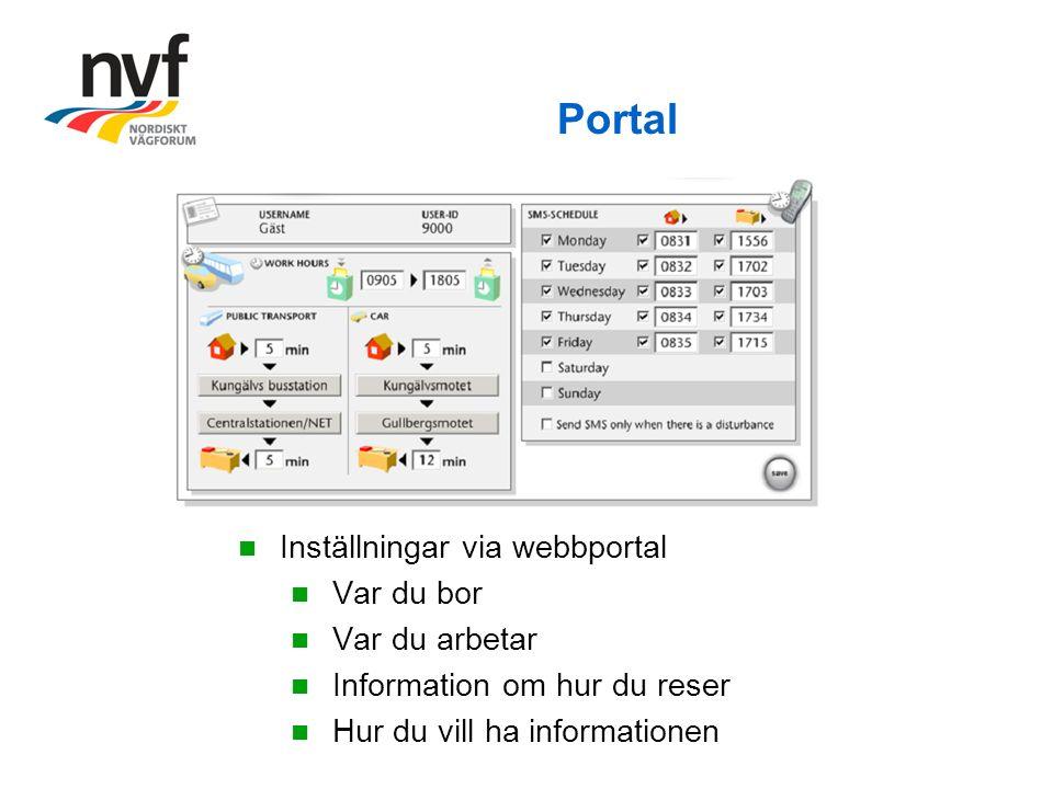 Portal Inställningar via webbportal Var du bor Var du arbetar Information om hur du reser Hur du vill ha informationen
