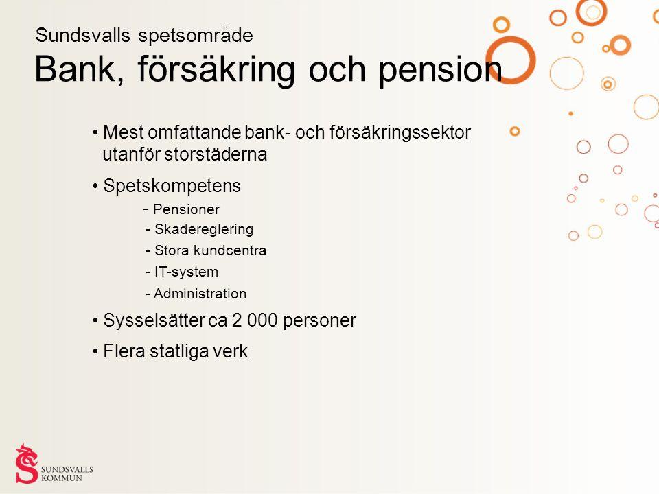Bank, försäkring och pension Sundsvalls spetsområde Mest omfattande bank- och försäkringssektor utanför storstäderna Spetskompetens - Pensioner - Skadereglering - Stora kundcentra - IT-system - Administration Sysselsätter ca 2 000 personer Flera statliga verk