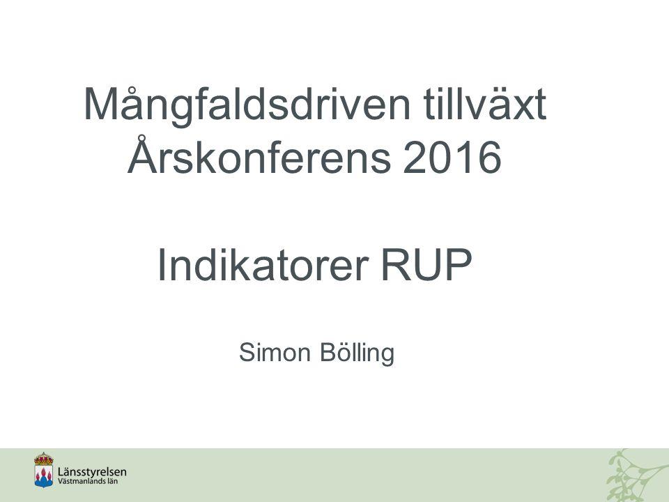 Mångfaldsdriven tillväxt Årskonferens 2016 Indikatorer RUP Simon Bölling