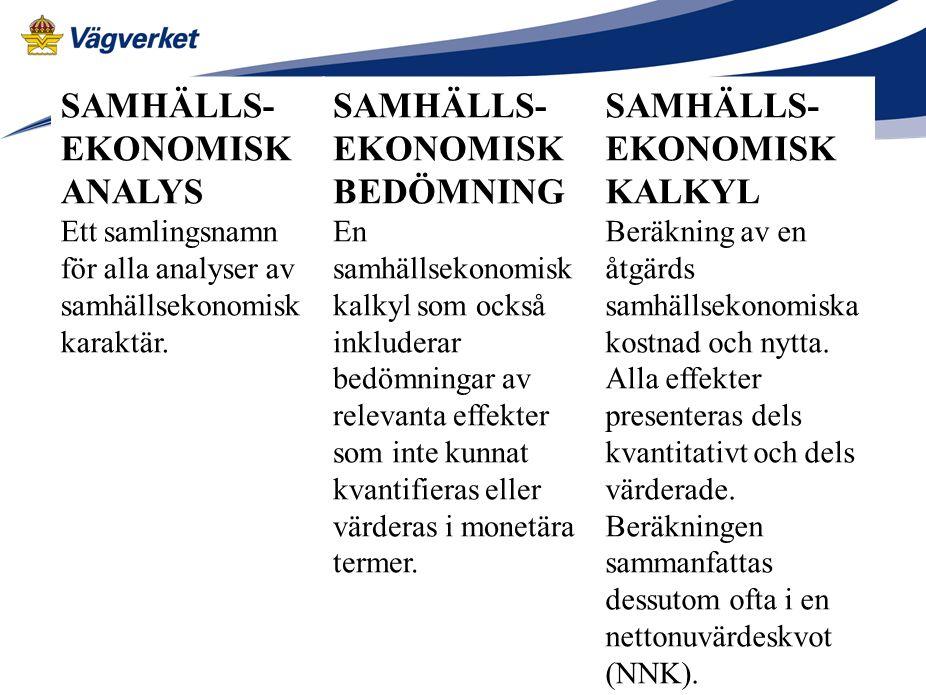 SAMHÄLLS- EKONOMISK ANALYS Ett samlingsnamn för alla analyser av samhällsekonomisk karaktär.