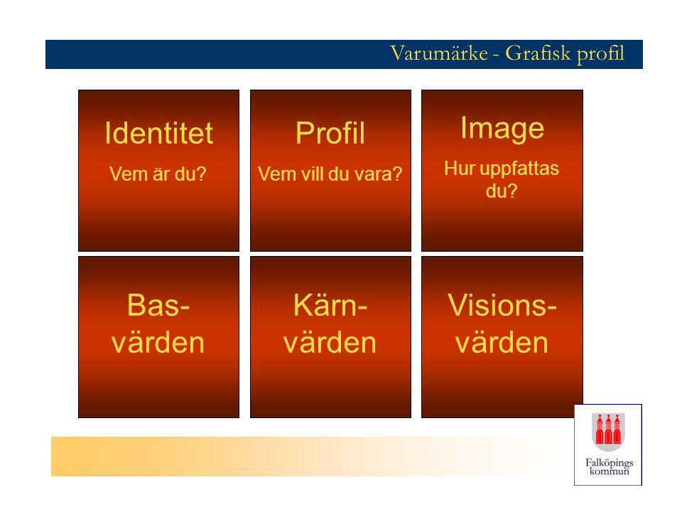 Varumärke - Grafisk profil Identitet Vem är du. Profil Vem vill du vara.