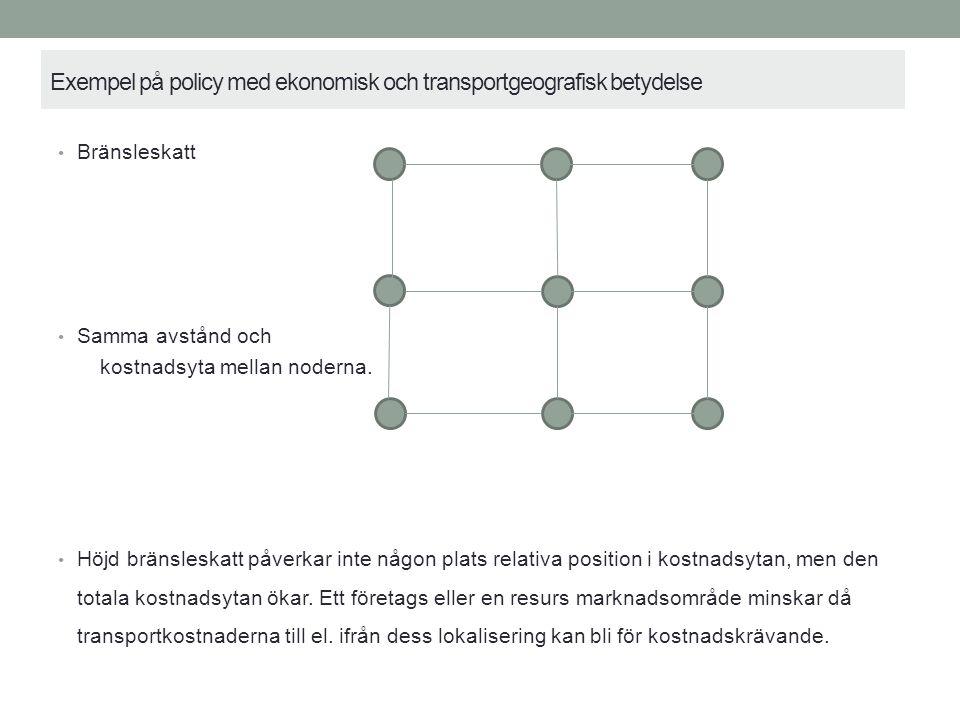 Exempel på policy med ekonomisk och transportgeografisk betydelse Bränsleskatt Samma avstånd och kostnadsyta mellan noderna.