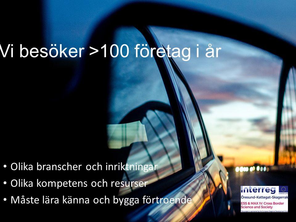 Vi besöker >100 företag i år Olika branscher och inriktningar Olika kompetens och resurser Måste lära känna och bygga förtroende