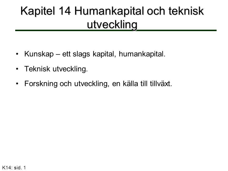 K14: sid. 1 Kapitel 14 Humankapital och teknisk utveckling Kunskap – ett slags kapital, humankapital. Teknisk utveckling. Forskning och utveckling, en