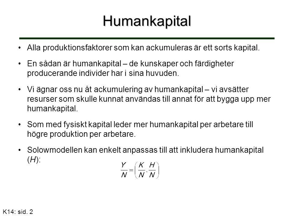 Humankapital Alla produktionsfaktorer som kan ackumuleras är ett sorts kapital. En sådan är humankapital – de kunskaper och färdigheter producerande i