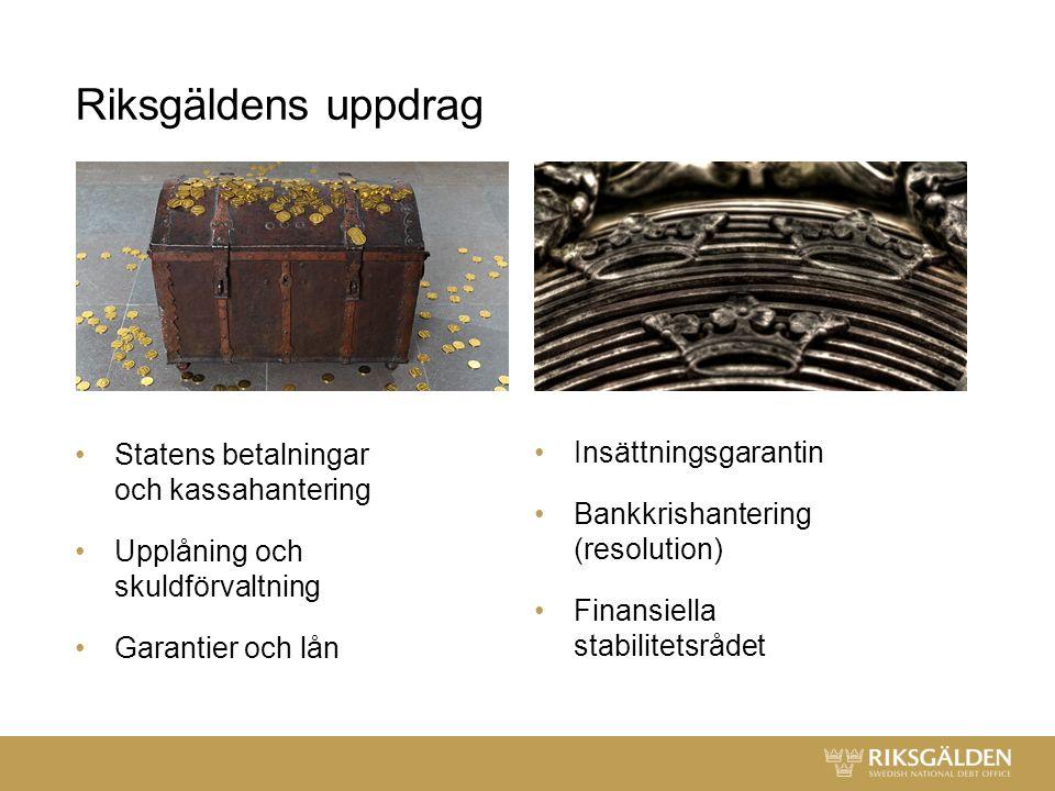 Riksgäldens uppdrag Statens betalningar och kassahantering Upplåning och skuldförvaltning Garantier och lån Insättningsgarantin Bankkrishantering (resolution) Finansiella stabilitetsrådet