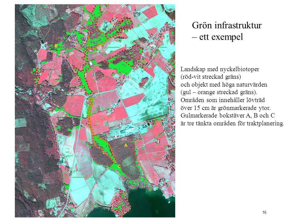 Landskap med nyckelbiotoper (röd-vit streckad gräns) och objekt med höga naturvärden (gul – orange streckad gräns).