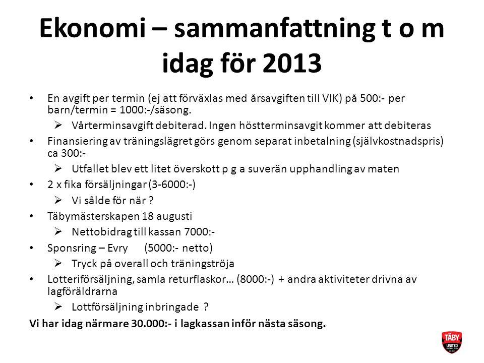 Ekonomi – sammanfattning t o m idag för 2013 En avgift per termin (ej att förväxlas med årsavgiften till VIK) på 500:- per barn/termin = 1000:-/säsong