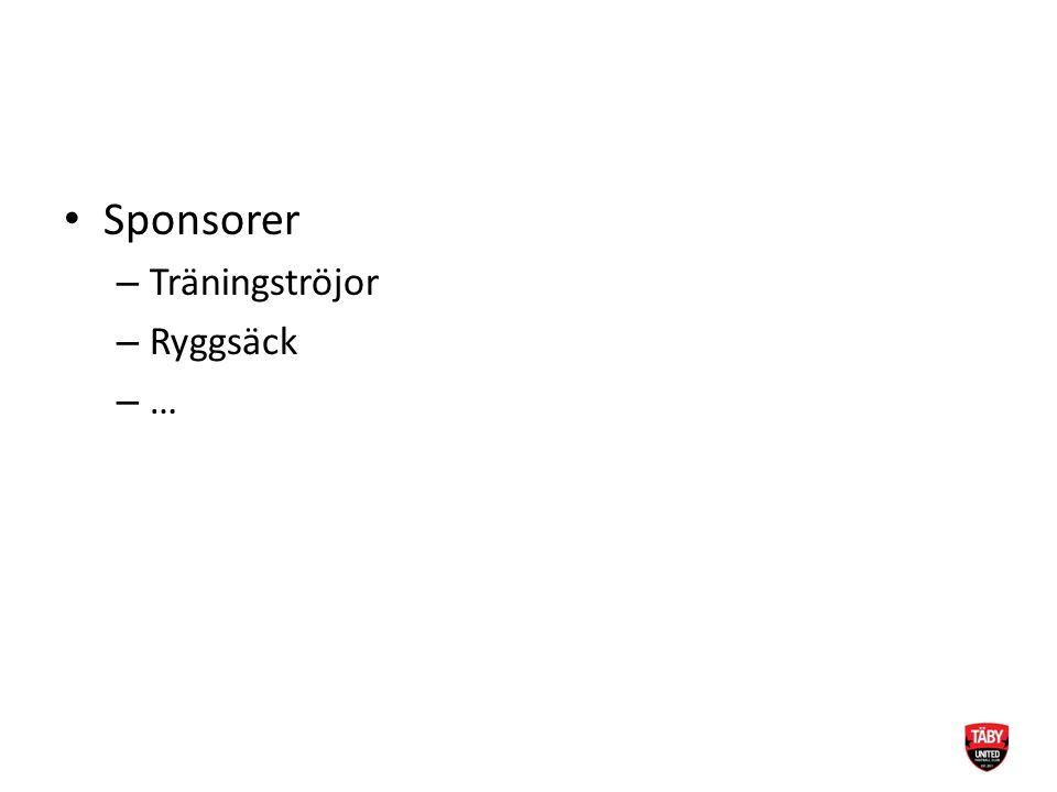 Sponsorer – Träningströjor – Ryggsäck – …
