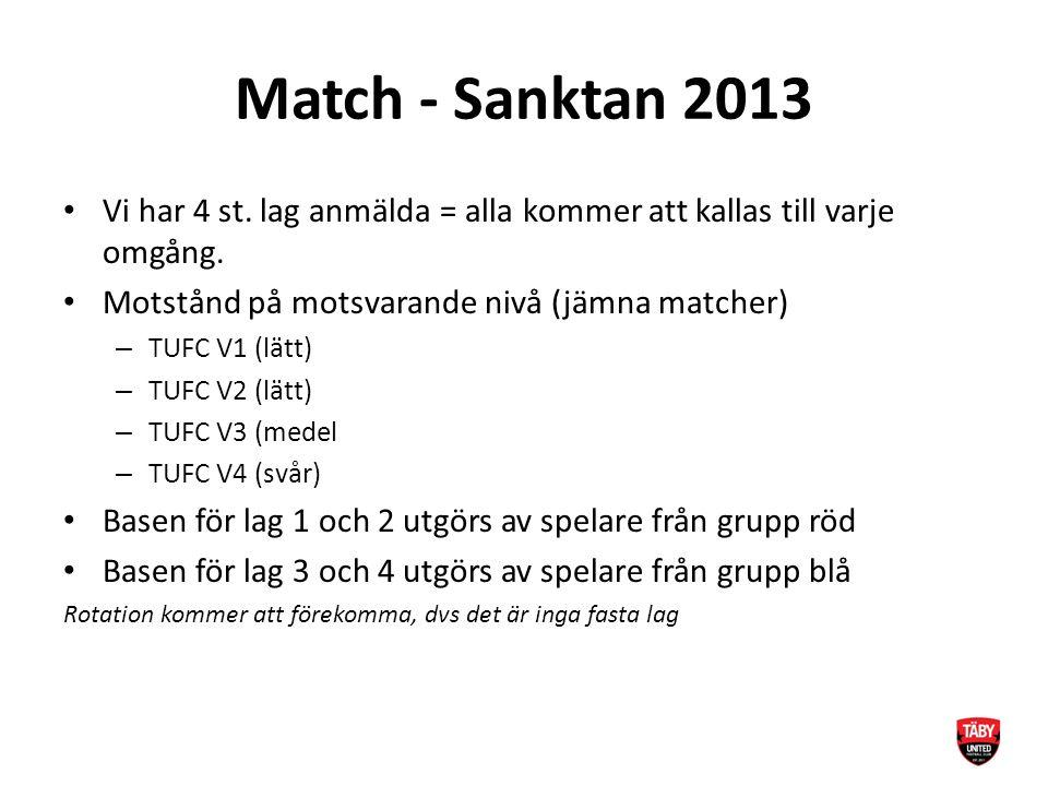 Match - Sanktan 2013 Vi har 4 st. lag anmälda = alla kommer att kallas till varje omgång. Motstånd på motsvarande nivå (jämna matcher) – TUFC V1 (lätt