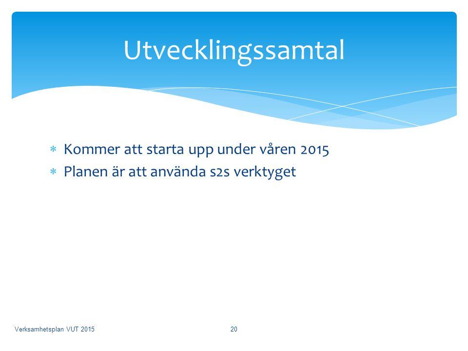  Kommer att starta upp under våren 2015  Planen är att använda s2s verktyget Utvecklingssamtal Verksamhetsplan VUT 201520