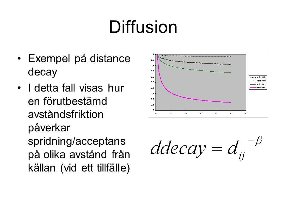 Tillgänglighet/attraktivitet Gravitationsmått kan användas för att beskriva relationen mellan olika platser Till höger visas exempel på formuleringar.