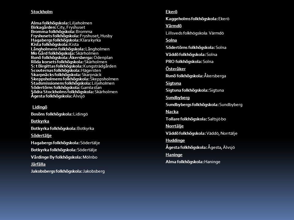 Stockholm Alma folkhögskola: Liljeholmen Birkagården: City, Fryshuset Bromma folkhögskola: Bromma Fryshusets folkhögskola: Fryshuset, Husby Hagabergs folkhögskola: Klara kyrka Kista folkhögskola: Kista Långholmens folkhögskola: Långholmen Mo Gård folkhögskola: Skärholmen Runö folkhögskola: Åkersberga: Odenplan Röda korsets folkhögskola: Skärholmen S: t Birgittas folkhögskola: Kungsträdgården Scouternas folkhögskola: Hägersten Skarpnäcks folkhögskola: Skarpnäck Skeppsholmens folkhögskola: Skeppsholmen Stadsmissionens folkhögskola: Liljeholmen Södertörns folkhögskola: Gamla stan Södra Stockholms folkhögskola: Skärholmen Ågesta folkhögskola: Älvsjö Lidingö Bosöns folkhögskola: Lidingö Botkyrka Botkyrka folkhögskola: Botkyrka Södertälje Hagabergs folkhögskola: Södertälje Botkyrka folkhögskola: Södertälje Vårdinge By folkhögskola: Mölnbo Järfälla Jakobsbergs folkhögskola: Jakobsberg Ekerö Kaggeholms folkhögskola: Ekerö Värmdö Lillsveds folkhögskola: Värmdö Solna Södertörns folkhögskola: Solna Väddö folkhögskola: Solna PRO folkhögskola: Solna Österåker Runö folkhögskola: Åkersberga Sigtuna Sigtuna folkhögskola: Sigtuna Sundbyberg Sundbybergs folkhögskola: Sundbyberg Nacka Tollare folkhögskola: Saltsjö bo Norrtälje Väddö folkhögskola: Väddö, Norrtälje Huddinge Ågesta folkhögskola: Ågesta, Älvsjö Haninge Alma folkhögskola: Haninge