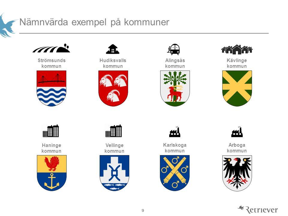 9 Nämnvärda exempel på kommuner Strömsunds kommun Hudiksvalls kommun Alingsås kommun Kävlinge kommun Haninge kommun Vellinge kommun Karlskoga kommun A
