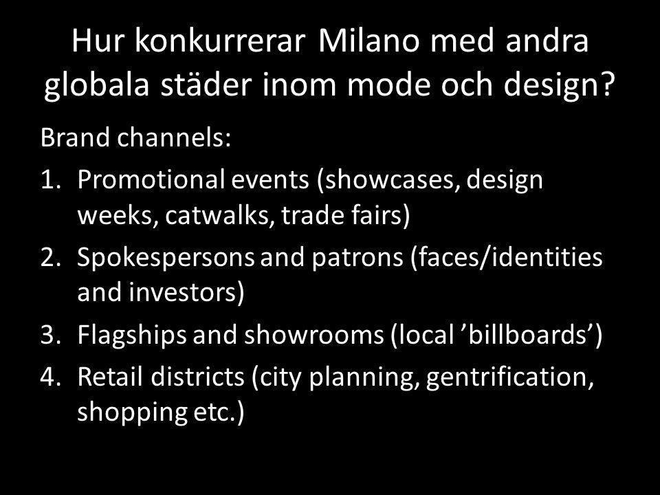 Hur konkurrerar Milano med andra globala städer inom mode och design.