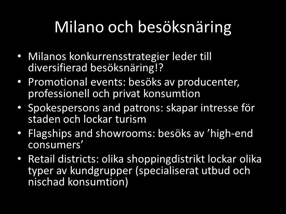 Milano och besöksnäring Milanos konkurrensstrategier leder till diversifierad besöksnäring!.