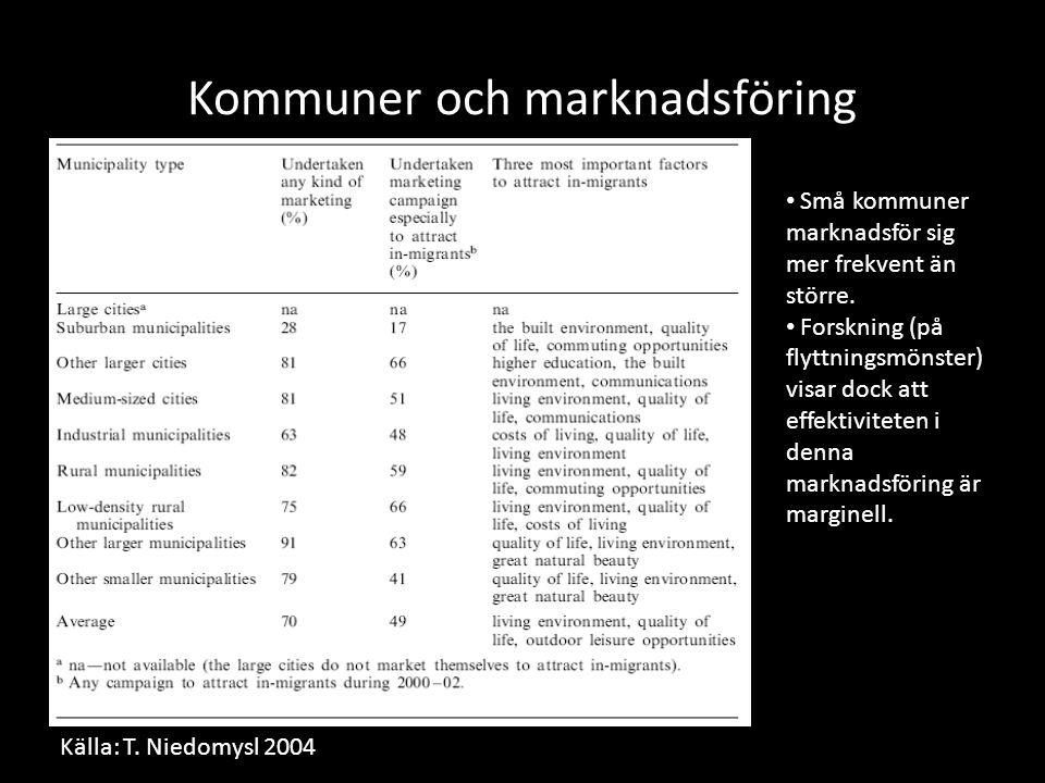 Kommuner och marknadsföring Källa: T.