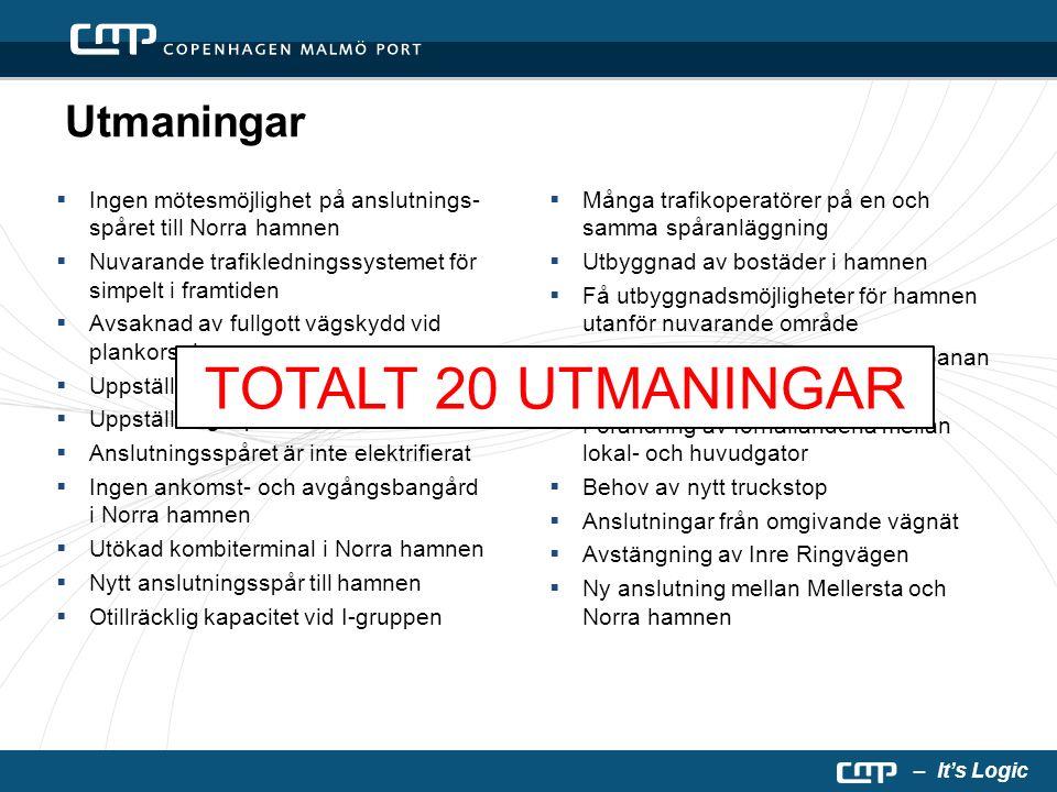 – It's Logic  Ingen mötesmöjlighet på anslutnings- spåret till Norra hamnen  Nuvarande trafikledningssystemet för simpelt i framtiden  Avsaknad av