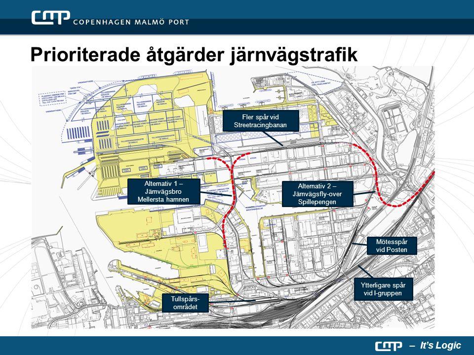 – It's Logic Prioriterade åtgärder järnvägstrafik Alternativ 1 – Järnvägsbro Mellersta hamnen Fler spår vid Streetracingbanan Alternativ 2 – Järnvägsf
