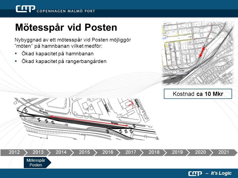 """– It's Logic Mötesspår vid Posten Nybyggnad av ett mötesspår vid Posten möjliggör """"möten"""" på hamnbanan vilket medför:  Ökad kapacitet på hamnbanan """