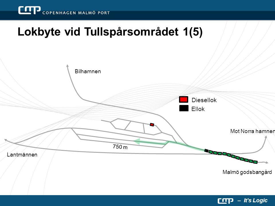 – It's Logic Malmö godsbangård Bilhamnen Mot Norra hamnen 750 m Lantmännen Diesellok Ellok Lokbyte vid Tullspårsområdet 1(5)