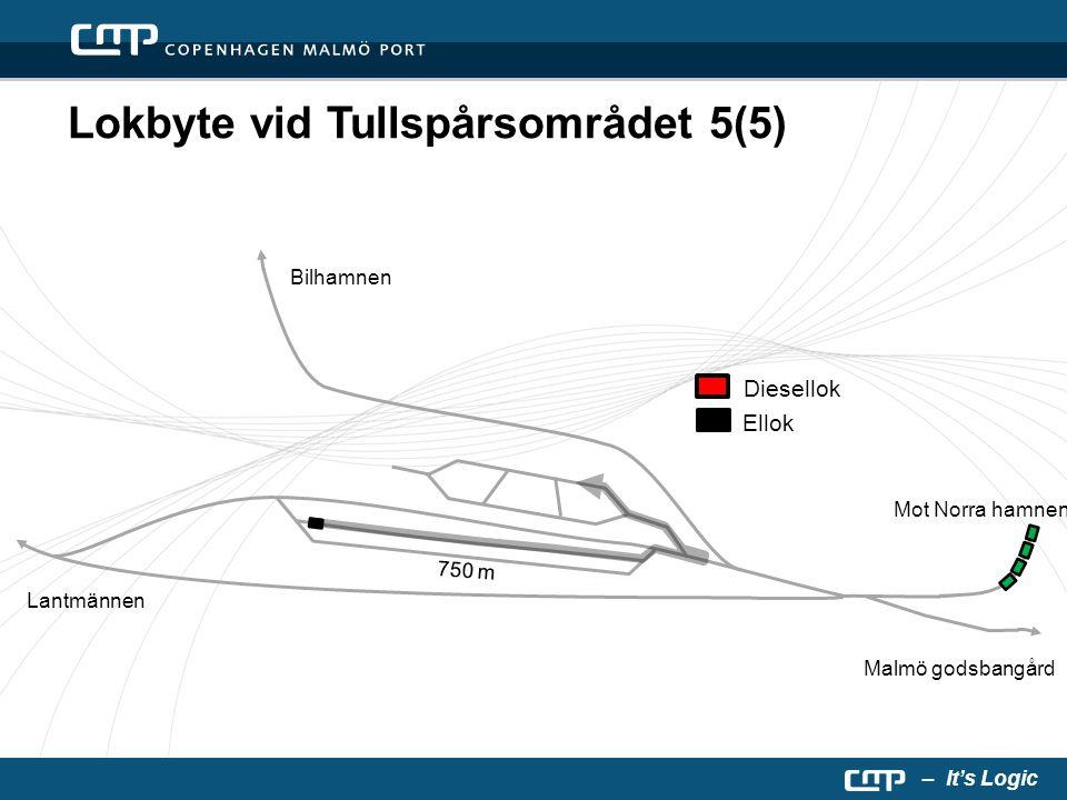 – It's Logic Lokbyte vid Tullspårsområdet 5(5) Malmö godsbangård Bilhamnen Mot Norra hamnen 750 m Lantmännen Diesellok Ellok